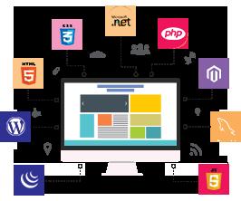 servfusion-web-designing-services-dynamic-websites